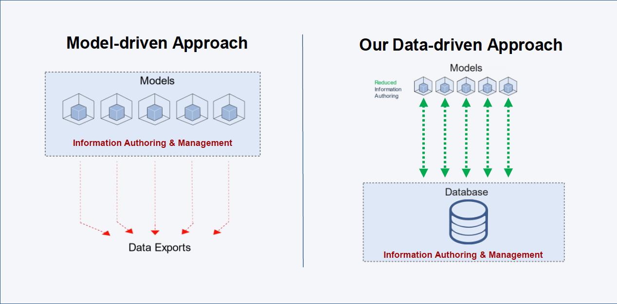 data-driven-approach-03-1